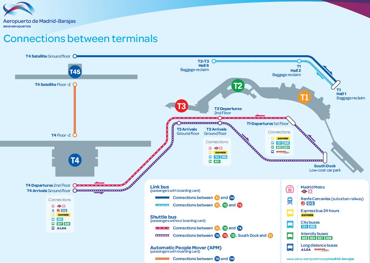 схема расположения аэропорта пунта кана
