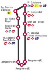 Как добраться в Barcelona
